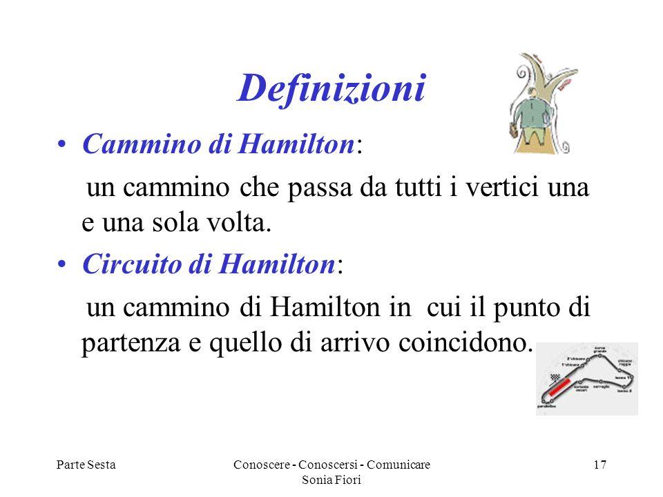 Parte SestaConoscere - Conoscersi - Comunicare Sonia Fiori 17 Definizioni Cammino di Hamilton: un cammino che passa da tutti i vertici una e una sola