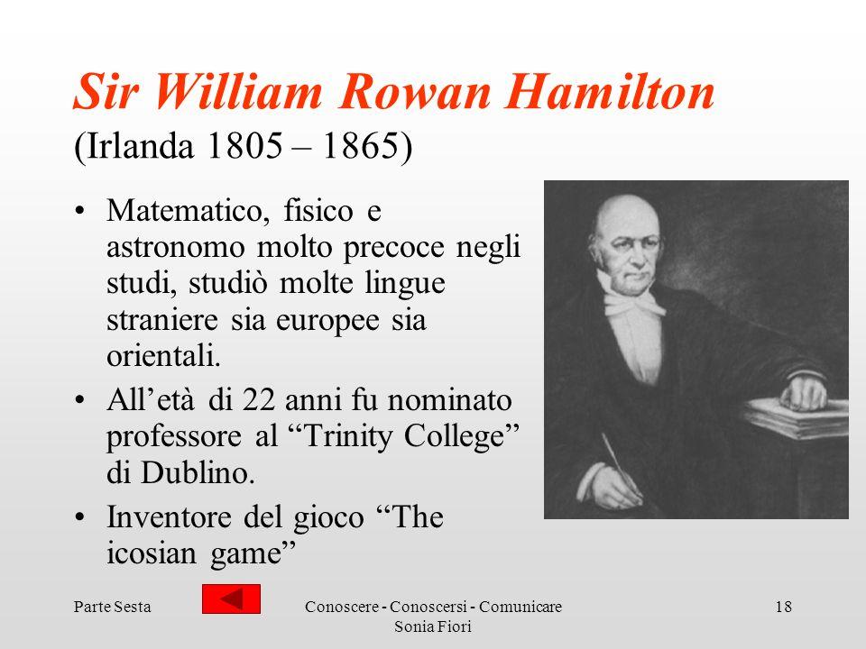 Parte SestaConoscere - Conoscersi - Comunicare Sonia Fiori 18 Sir William Rowan Hamilton (Irlanda 1805 – 1865) Matematico, fisico e astronomo molto precoce negli studi, studiò molte lingue straniere sia europee sia orientali.