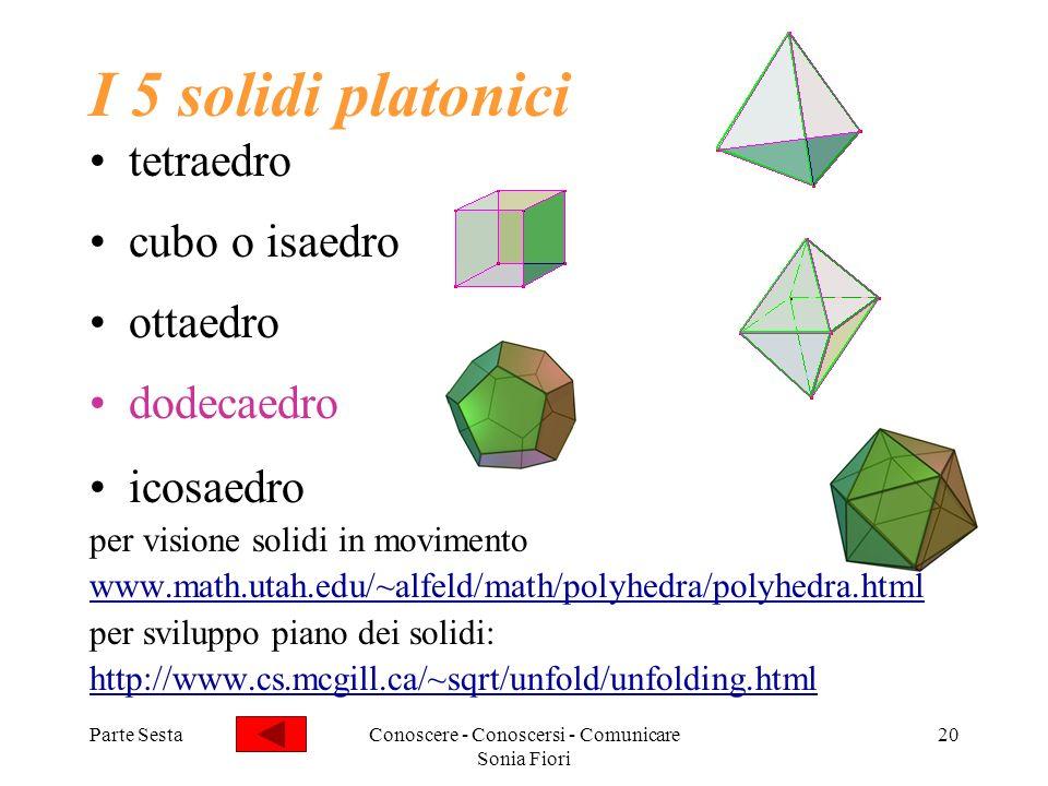 Parte SestaConoscere - Conoscersi - Comunicare Sonia Fiori 20 I 5 solidi platonici tetraedro cubo o isaedro ottaedro dodecaedro icosaedro per visione