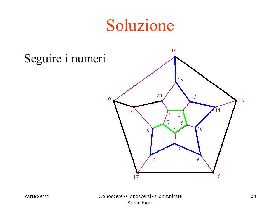 Parte SestaConoscere - Conoscersi - Comunicare Sonia Fiori 24 Soluzione Seguire i numeri