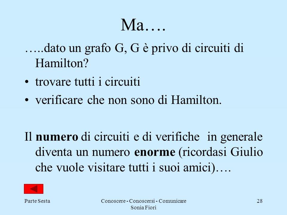 Parte SestaConoscere - Conoscersi - Comunicare Sonia Fiori 28 Ma…. …..dato un grafo G, G è privo di circuiti di Hamilton? trovare tutti i circuiti ver