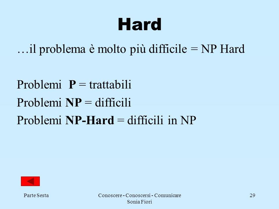 Parte SestaConoscere - Conoscersi - Comunicare Sonia Fiori 29 Hard …il problema è molto più difficile = NP Hard Problemi P = trattabili Problemi NP = difficili Problemi NP-Hard = difficili in NP