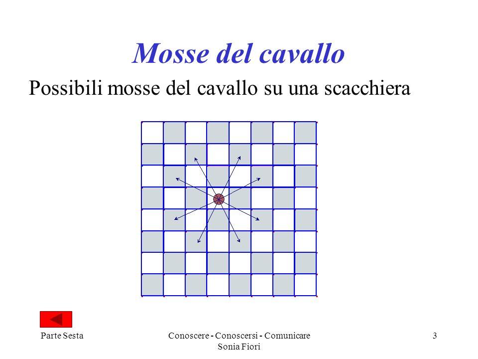 Parte SestaConoscere - Conoscersi - Comunicare Sonia Fiori 14 8X8 Strategia Regola di H.C.