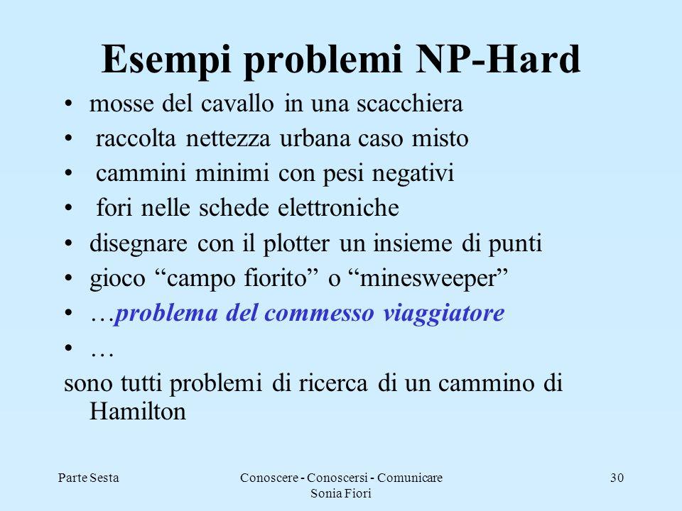 Parte SestaConoscere - Conoscersi - Comunicare Sonia Fiori 30 Esempi problemi NP-Hard mosse del cavallo in una scacchiera raccolta nettezza urbana cas