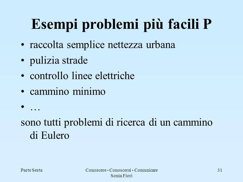 Parte SestaConoscere - Conoscersi - Comunicare Sonia Fiori 31 Esempi problemi più facili P raccolta semplice nettezza urbana pulizia strade controllo