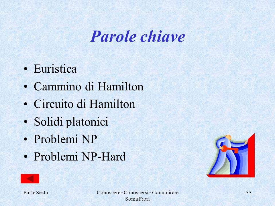 Parte SestaConoscere - Conoscersi - Comunicare Sonia Fiori 33 Parole chiave Euristica Cammino di Hamilton Circuito di Hamilton Solidi platonici Proble