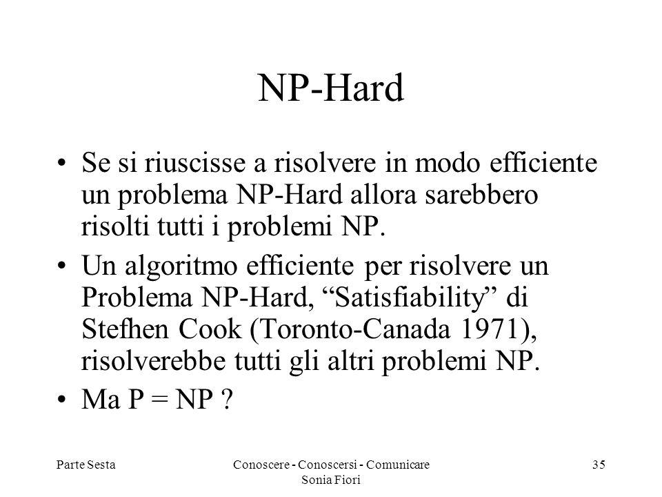 Parte SestaConoscere - Conoscersi - Comunicare Sonia Fiori 35 NP-Hard Se si riuscisse a risolvere in modo efficiente un problema NP-Hard allora sarebb