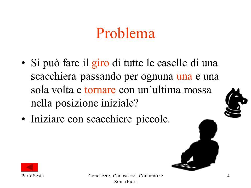 Parte SestaConoscere - Conoscersi - Comunicare Sonia Fiori 5 Esempi 2X3 3X3 3X4 …. 8X8