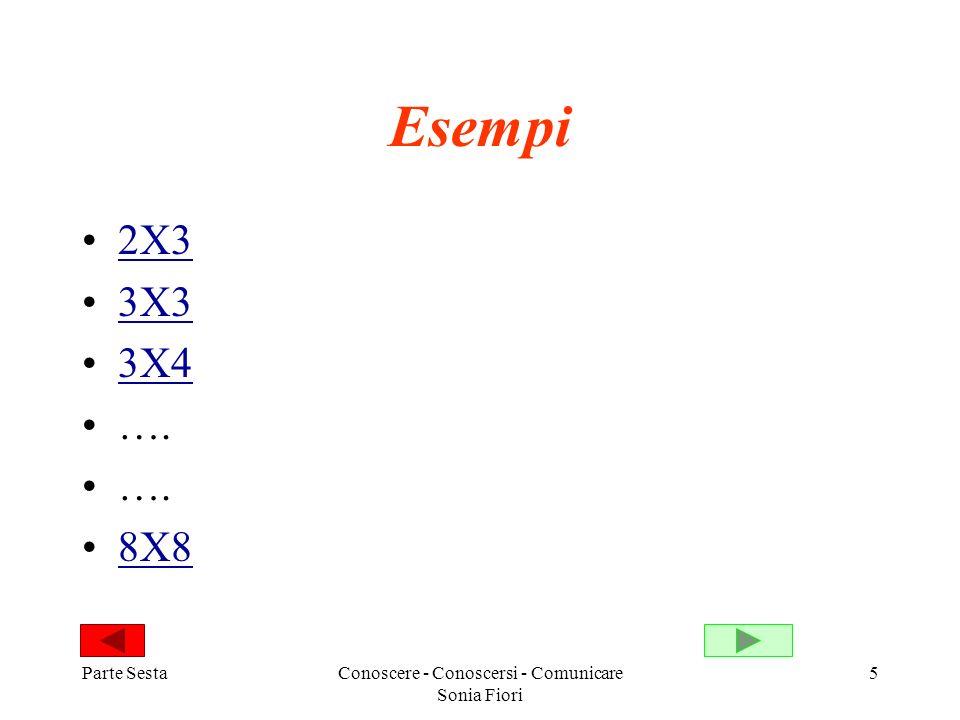 Parte SestaConoscere - Conoscersi - Comunicare Sonia Fiori 6 2X3 Scacchiera minima compatibile con le mosse del cavallo.