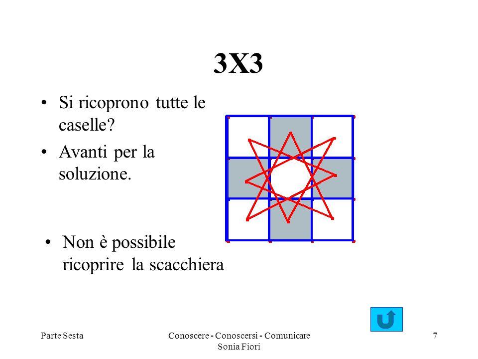 Parte SestaConoscere - Conoscersi - Comunicare Sonia Fiori 7 3X3 Si ricoprono tutte le caselle? Avanti per la soluzione. Non è possibile ricoprire la