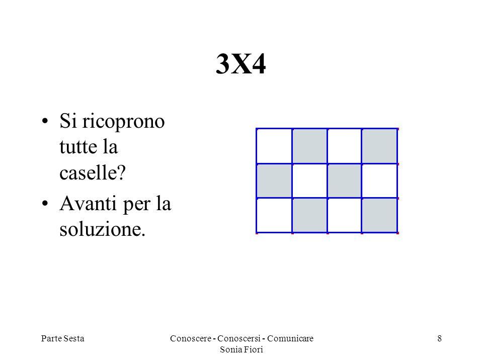 Parte SestaConoscere - Conoscersi - Comunicare Sonia Fiori 8 3X4 Si ricoprono tutte la caselle? Avanti per la soluzione.