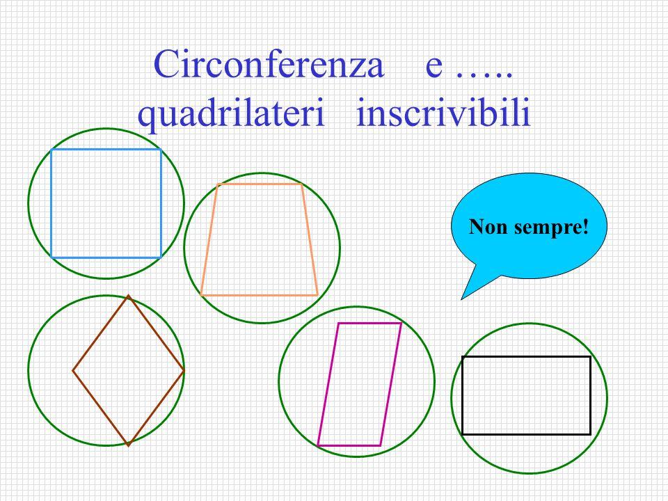 Circonferenza e ….. quadrilateri inscrivibili Non sempre!