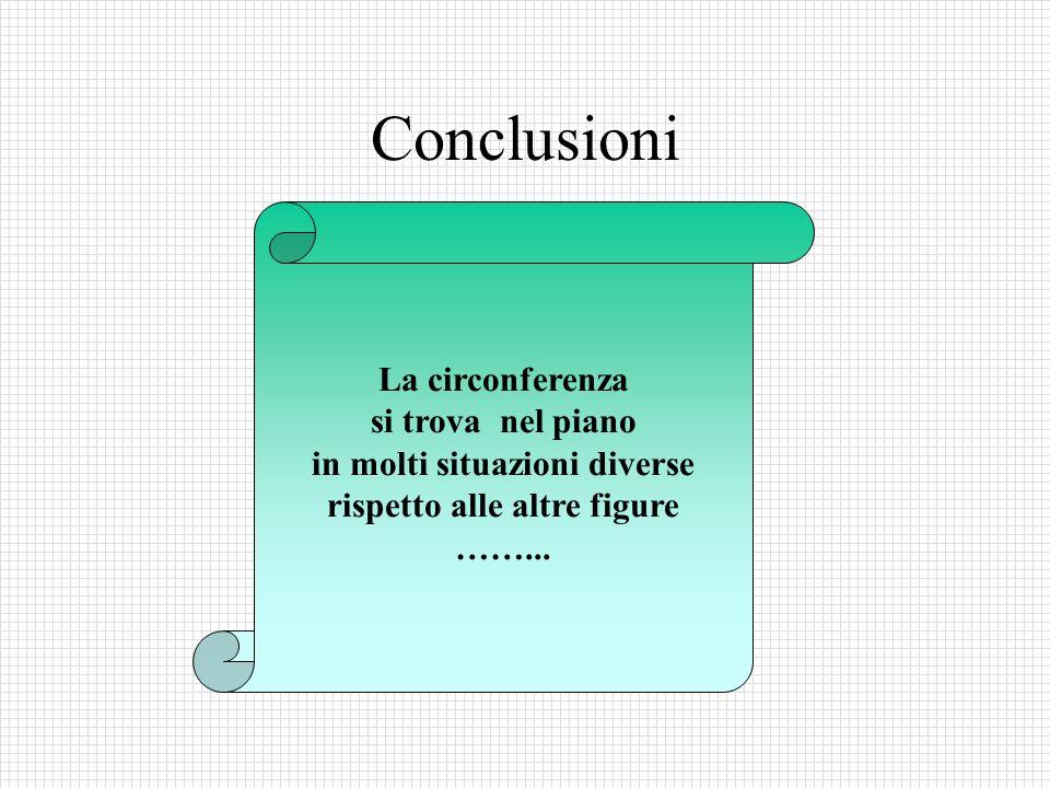 Conclusioni La circonferenza si trova nel piano in molti situazioni diverse rispetto alle altre figure ……...