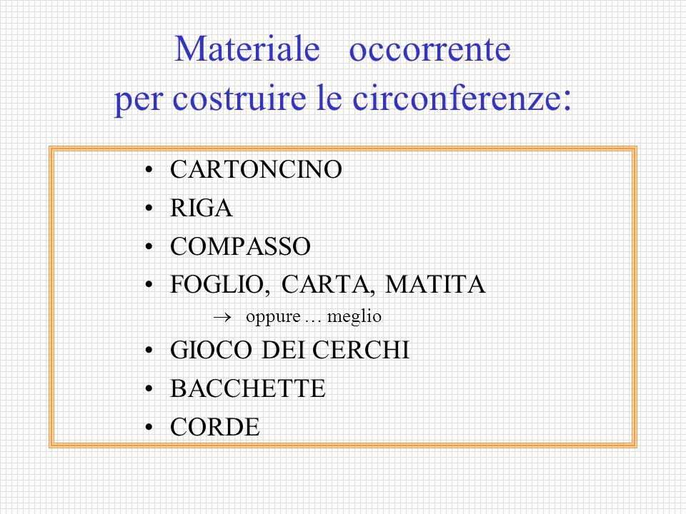 Materiale occorrente per costruire le circonferenze : CARTONCINO RIGA COMPASSO FOGLIO, CARTA, MATITA oppure … meglio GIOCO DEI CERCHI BACCHETTE CORDE