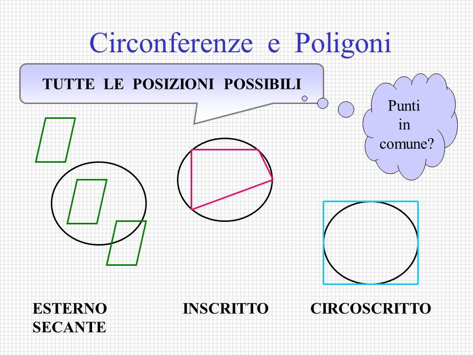 Circonferenze e linee curve TUTTE LE POSIZIONI POSSIBILI NESSUNO 1 PUNTO 2 PUNTI ……….