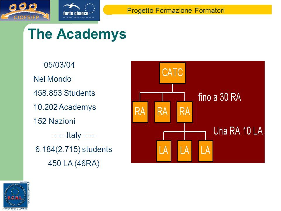 Progetto Formazione Formatori The Academys 05/03/04 Nel Mondo 458.853 Students 10.202 Academys 152 Nazioni ----- Italy ----- 6.184(2.715) students 450 LA (46RA)