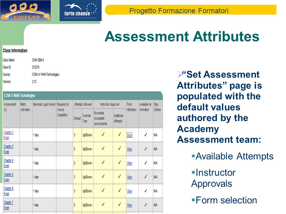 Progetto Formazione Formatori Assessment Attributes Set Assessment Attributes page is populated with the default values authored by the Academy Assessment team: Available Attempts Instructor Approvals Form selection