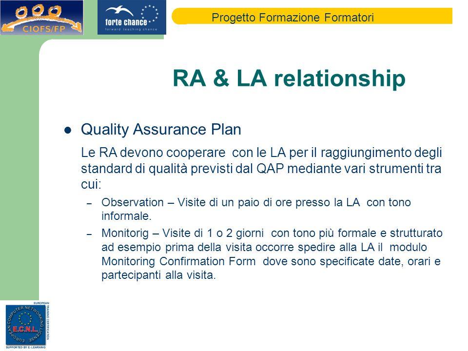 Progetto Formazione Formatori RA & LA relationship Quality Assurance Plan Le RA devono cooperare con le LA per il raggiungimento degli standard di qualità previsti dal QAP mediante vari strumenti tra cui: – Observation – Visite di un paio di ore presso la LA con tono informale.