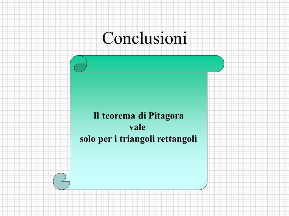 Conclusioni Il teorema di Pitagora vale solo per i triangoli rettangoli