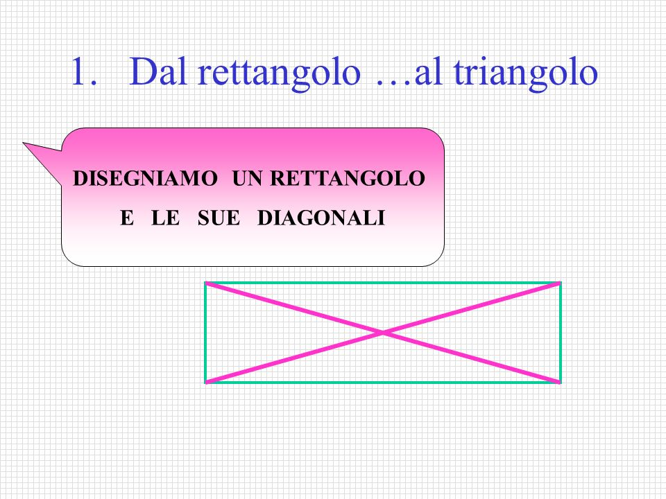 1. Dal rettangolo …al triangolo DISEGNIAMO UN RETTANGOLO E LE SUE DIAGONALI
