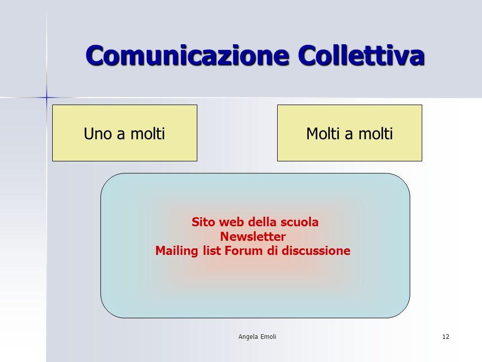 Angela Emoli12 Comunicazione Collettiva Sito web della scuola Newsletter Mailing list Forum di discussione Uno a moltiMolti a molti