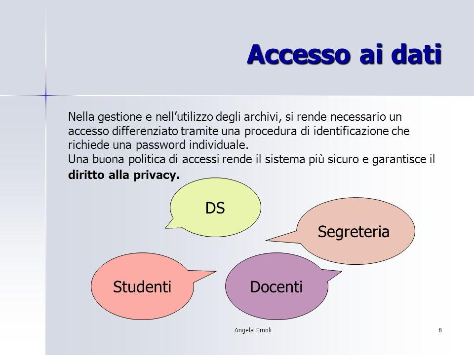 Angela Emoli8 Accesso ai dati Nella gestione e nellutilizzo degli archivi, si rende necessario un accesso differenziato tramite una procedura di identificazione che richiede una password individuale.