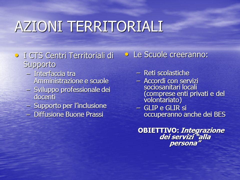 AZIONI TERRITORIALI I CTS Centri Territoriali di Supporto I CTS Centri Territoriali di Supporto –Interfaccia tra Amministrazione e scuole –Sviluppo pr