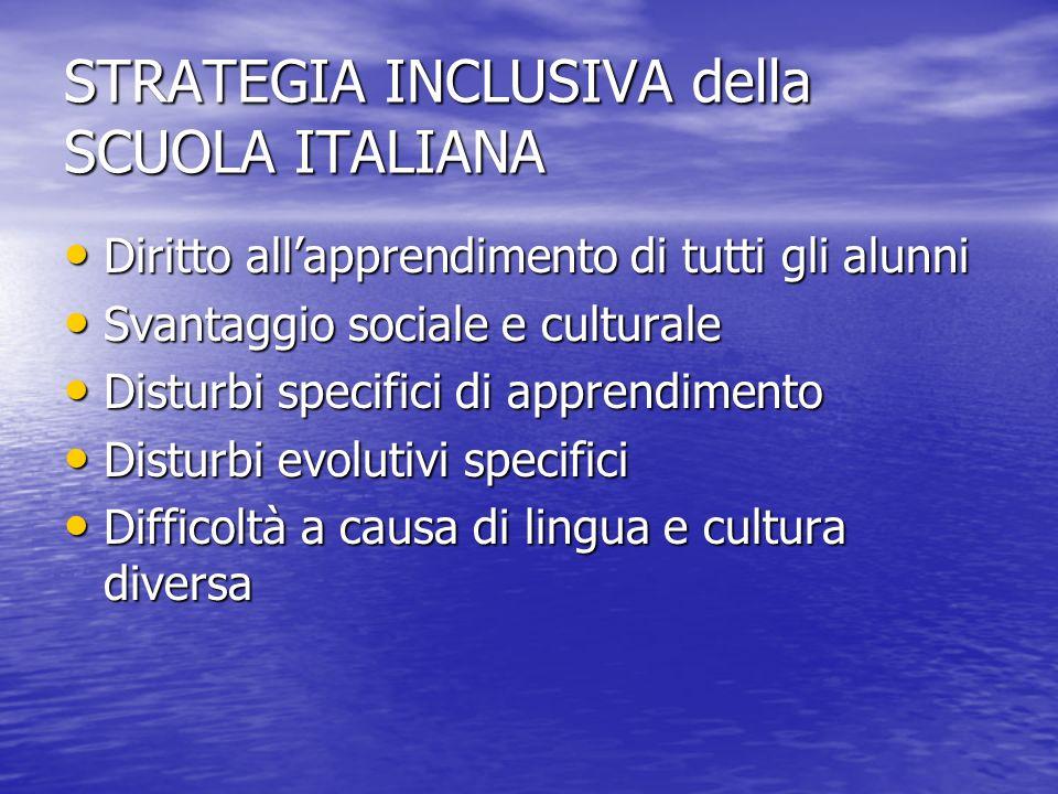 STRATEGIA INCLUSIVA della SCUOLA ITALIANA Diritto allapprendimento di tutti gli alunni Diritto allapprendimento di tutti gli alunni Svantaggio sociale