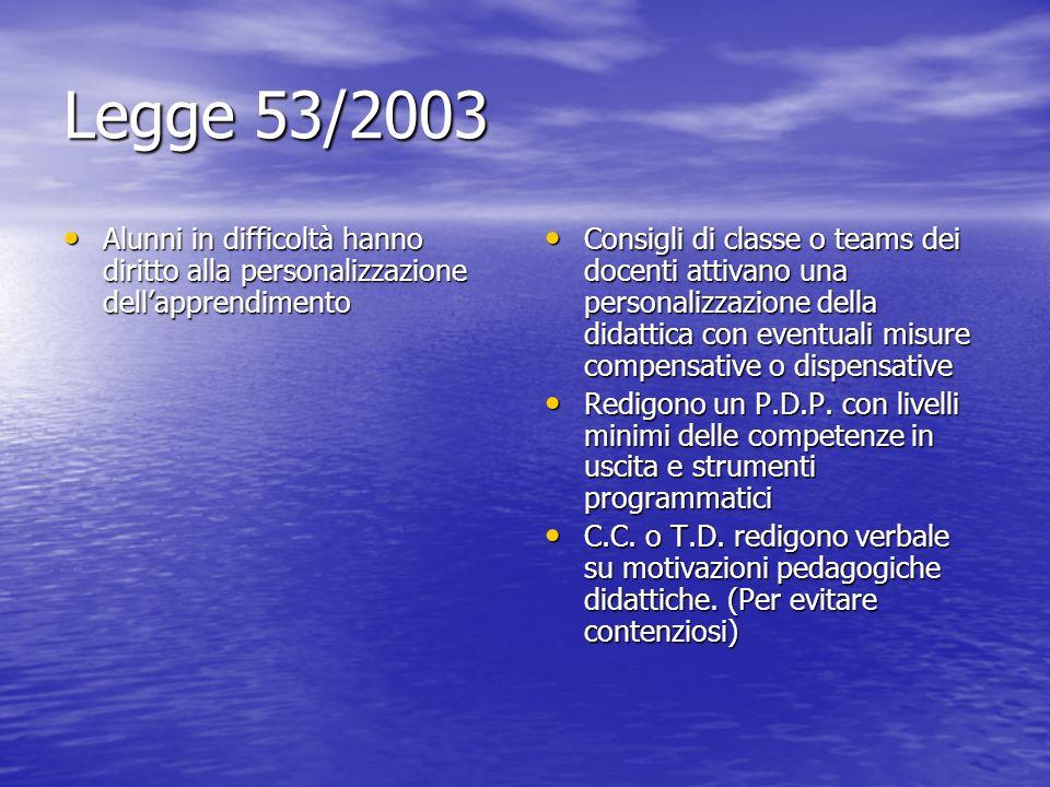 Legge 53/2003 Alunni in difficoltà hanno diritto alla personalizzazione dellapprendimento Alunni in difficoltà hanno diritto alla personalizzazione de