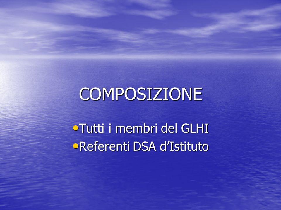 COMPOSIZIONE Tutti i membri del GLHI Tutti i membri del GLHI Referenti DSA dIstituto Referenti DSA dIstituto