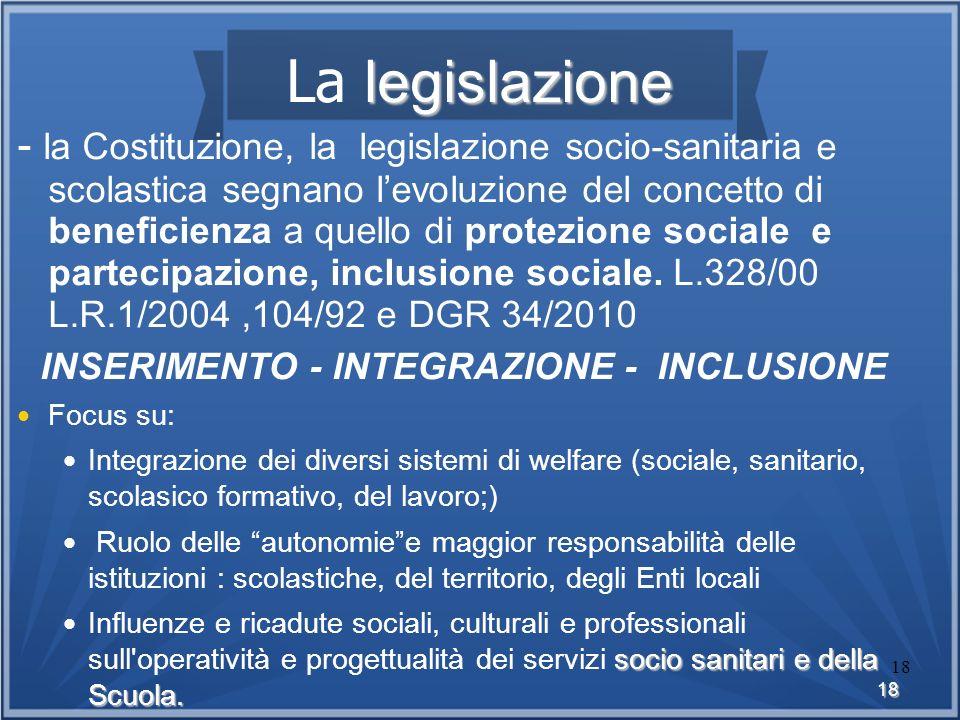 18 18 legislazione La legislazione - la Costituzione, la legislazione socio-sanitaria e scolastica segnano levoluzione del concetto di beneficienza a