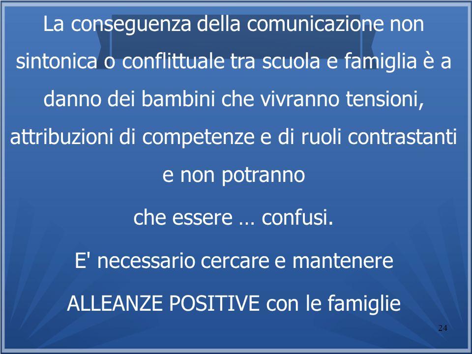 24 La conseguenza della comunicazione non sintonica o conflittuale tra scuola e famiglia è a danno dei bambini che vivranno tensioni, attribuzioni di