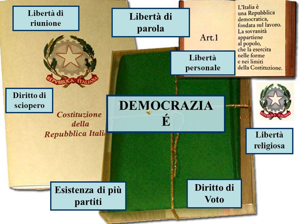 DEMOCRAZIA É Libertà di parola Libertà personale Libertà religiosa Diritto di sciopero Libertà di riunione Diritto di Voto Esistenza di più partiti