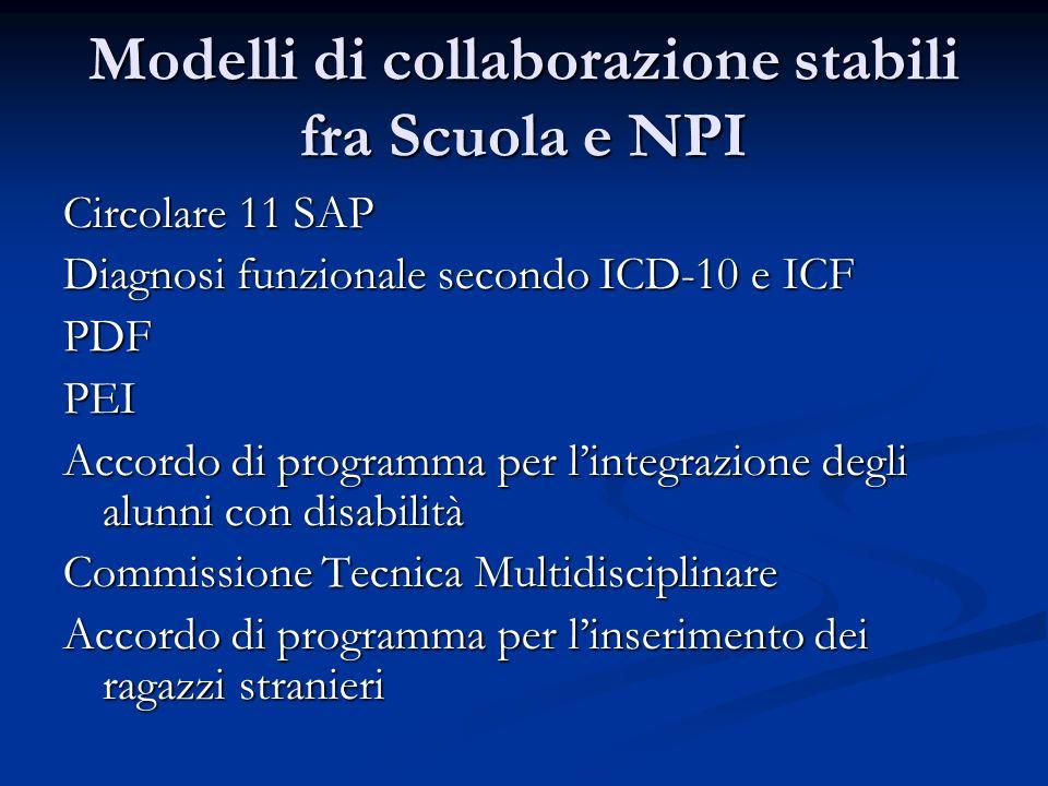 Modelli di collaborazione stabili fra Scuola e NPI Circolare 11 SAP Diagnosi funzionale secondo ICD-10 e ICF PDFPEI Accordo di programma per lintegrazione degli alunni con disabilità Commissione Tecnica Multidisciplinare Accordo di programma per linserimento dei ragazzi stranieri