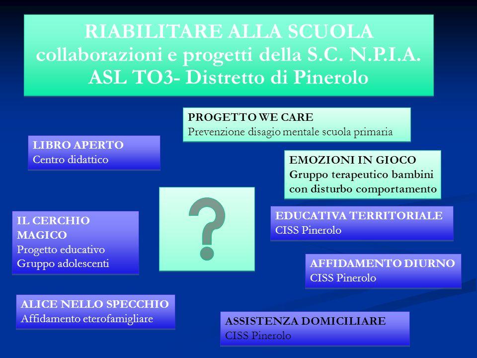 Caratteristiche della rete RIABILITARE ALLA SCUOLA collaborazioni e progetti della S.C.