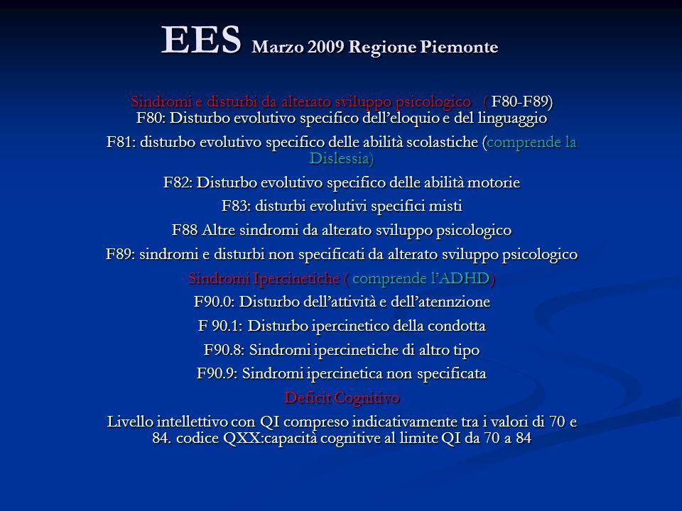 EES Marzo 2009 Regione Piemonte Sindromi e disturbi da alterato sviluppo psicologico ( F80-F89) F80: Disturbo evolutivo specifico delleloquio e del linguaggio F81: disturbo evolutivo specifico delle abilità scolastiche (comprende la Dislessia) F82: Disturbo evolutivo specifico delle abilità motorie F83: disturbi evolutivi specifici misti F88 Altre sindromi da alterato sviluppo psicologico F89: sindromi e disturbi non specificati da alterato sviluppo psicologico Sindromi Ipercinetiche ( comprende lADHD) F90.0: Disturbo dellattività e dellatennzione F 90.1: Disturbo ipercinetico della condotta F90.8: Sindromi ipercinetiche di altro tipo F90.9: Sindromi ipercinetica non specificata Deficit Cognitivo Livello intellettivo con QI compreso indicativamente tra i valori di 70 e 84.