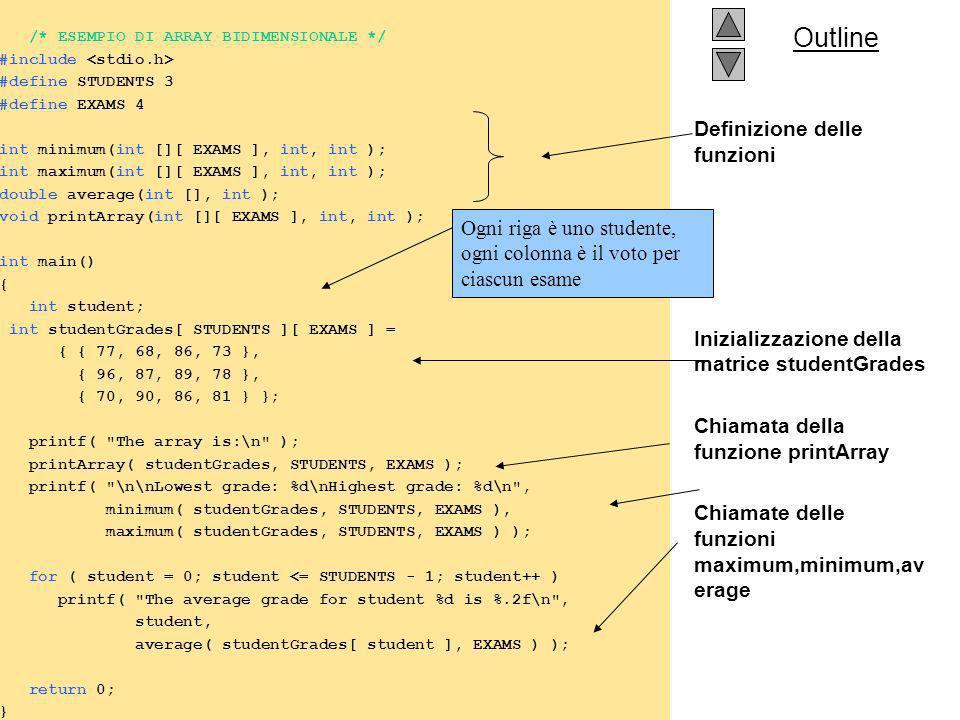 2000 Prentice Hall, Inc. All rights reserved. Outline Definizione delle funzioni Inizializzazione della matrice studentGrades Chiamata della funzione