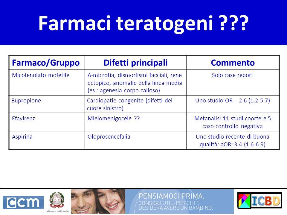 Farmaci teratogeni ??? Farmaco/GruppoDifetti principaliCommento Micofenolato mofetileA-microtia, dismorfismi facciali, rene ectopico, anomalie della l
