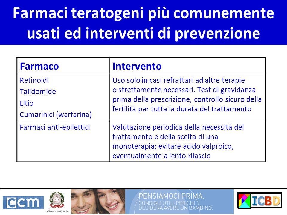 Farmaci teratogeni più comunemente usati ed interventi di prevenzione FarmacoIntervento Retinoidi Talidomide Litio Cumarinici (warfarina) Uso solo in casi refrattari ad altre terapie o strettamente necessari.