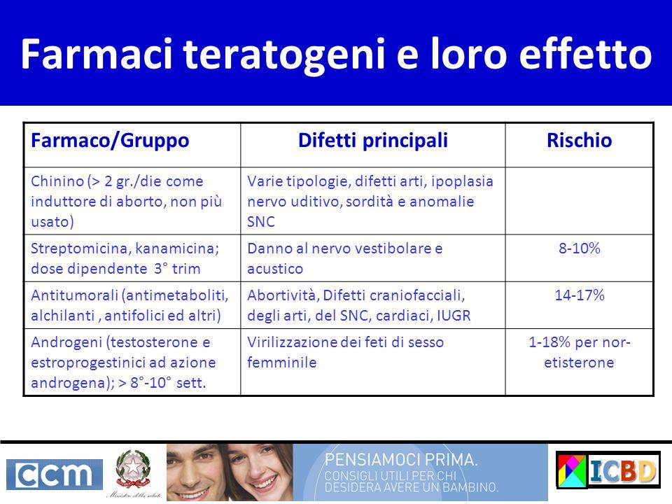 Farmaci teratogeni e loro effetto Farmaco/GruppoDifetti principaliRischio Chinino (> 2 gr./die come induttore di aborto, non più usato) Varie tipologie, difetti arti, ipoplasia nervo uditivo, sordità e anomalie SNC Streptomicina, kanamicina; dose dipendente 3° trim Danno al nervo vestibolare e acustico 8-10% Antitumorali (antimetaboliti, alchilanti, antifolici ed altri) Abortività, Difetti craniofacciali, degli arti, del SNC, cardiaci, IUGR 14-17% Androgeni (testosterone e estroprogestinici ad azione androgena); > 8°-10° sett.