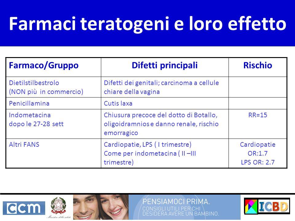 Farmaco/GruppoDifetti principaliRischio Dietilstilbestrolo (NON più in commercio) Difetti dei genitali; carcinoma a cellule chiare della vagina PenicillaminaCutis laxa Indometacina dopo le 27-28 sett Chiusura precoce del dotto di Botallo, oligoidramnios e danno renale, rischio emorragico RR=15 Altri FANSCardiopatie, LPS ( I trimestre) Come per indometacina ( II –III trimestre) Cardiopatie OR:1.7 LPS OR: 2.7 Farmaci teratogeni e loro effetto