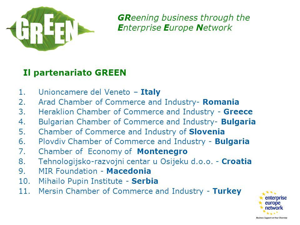 1.Unioncamere del Veneto – Italy 2.Arad Chamber of Commerce and Industry- Romania 3.Heraklion Chamber of Commerce and Industry - Greece 4.Bulgarian Ch