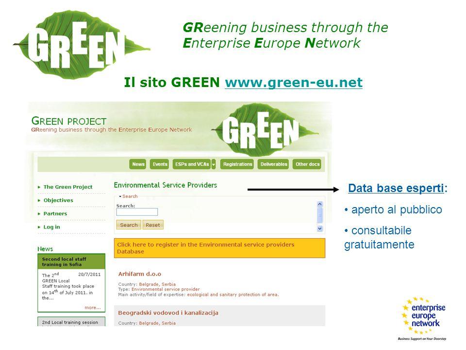 GReening business through the Enterprise Europe Network Il sito GREEN www.green-eu.netwww.green-eu.net Data base esperti: aperto al pubblico consultab