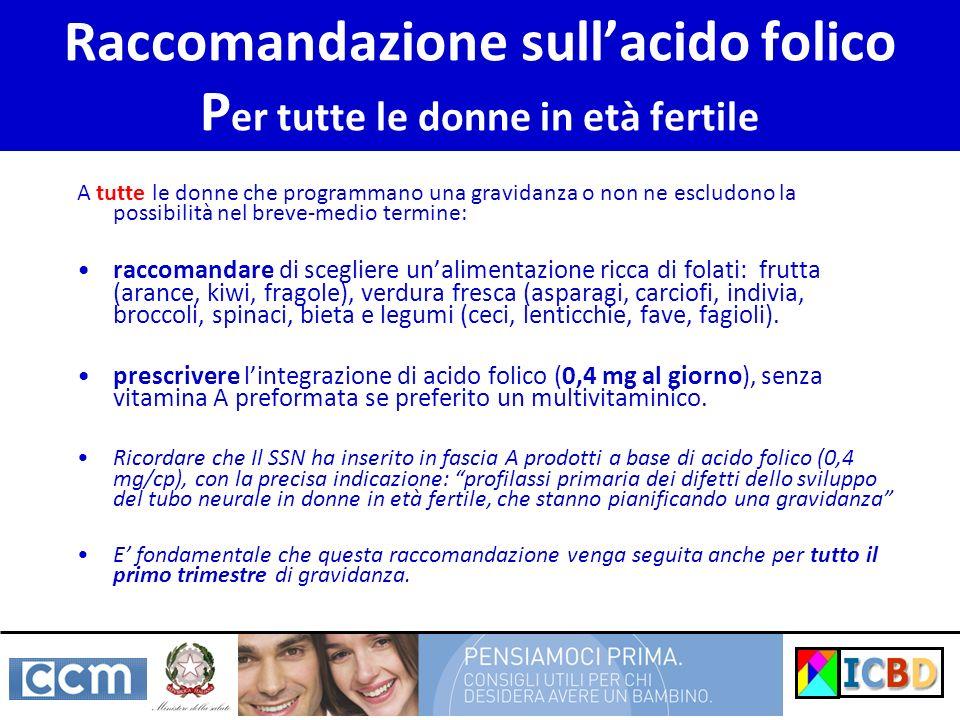 Raccomandazione sullacido folico P er tutte le donne in età fertile A tutte le donne che programmano una gravidanza o non ne escludono la possibilità