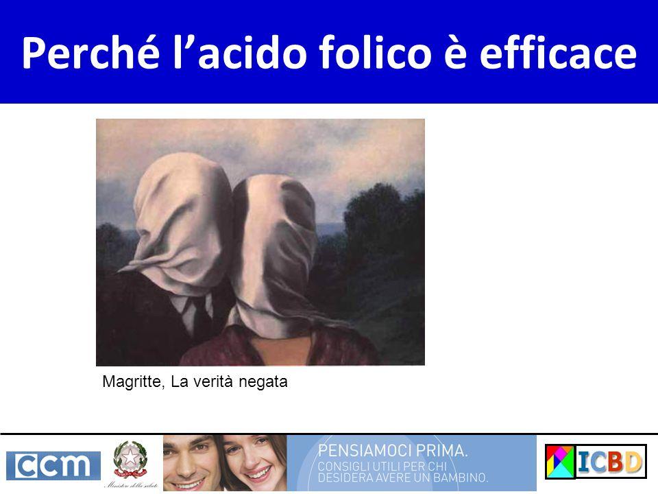 Perché lacido folico è efficace Magritte, La verità negata