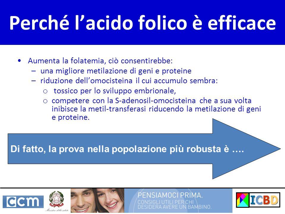 Perché lacido folico è efficace Aumenta la folatemia, ciò consentirebbe: –una migliore metilazione di geni e proteine –riduzione dellomocisteina il cu