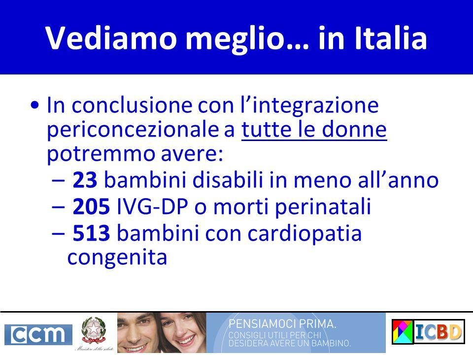 Vediamo meglio… in Italia In conclusione con lintegrazione periconcezionale a tutte le donne potremmo avere: – 23 bambini disabili in meno allanno – 2