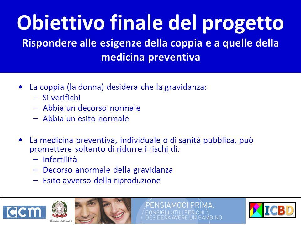 Obiettivo finale del progetto Rispondere alle esigenze della coppia e a quelle della medicina preventiva La coppia (la donna) desidera che la gravidan
