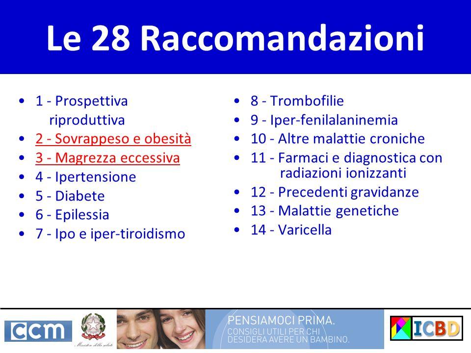 Le 28 Raccomandazioni 1 - Prospettiva riproduttiva 2 - Sovrappeso e obesità 3 - Magrezza eccessiva 4 - Ipertensione 5 - Diabete 6 - Epilessia 7 - Ipo
