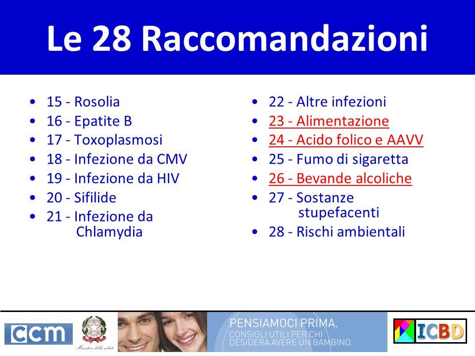 Le 28 Raccomandazioni 15 - Rosolia 16 - Epatite B 17 - Toxoplasmosi 18 - Infezione da CMV 19 - Infezione da HIV 20 - Sifilide 21 - Infezione da Chlamy